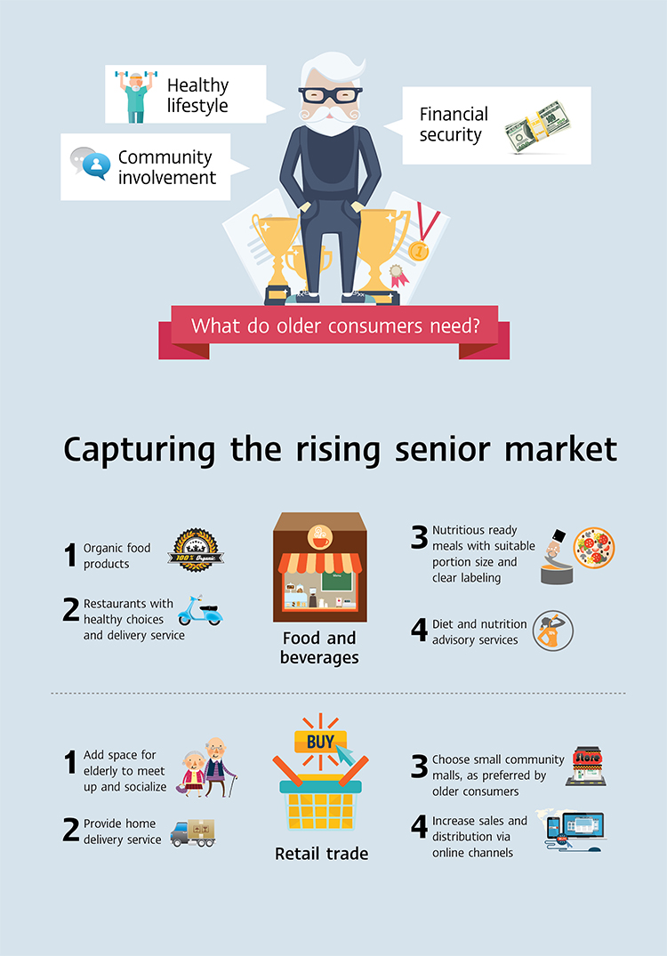 infographic_Eng_aging_p1.jpg
