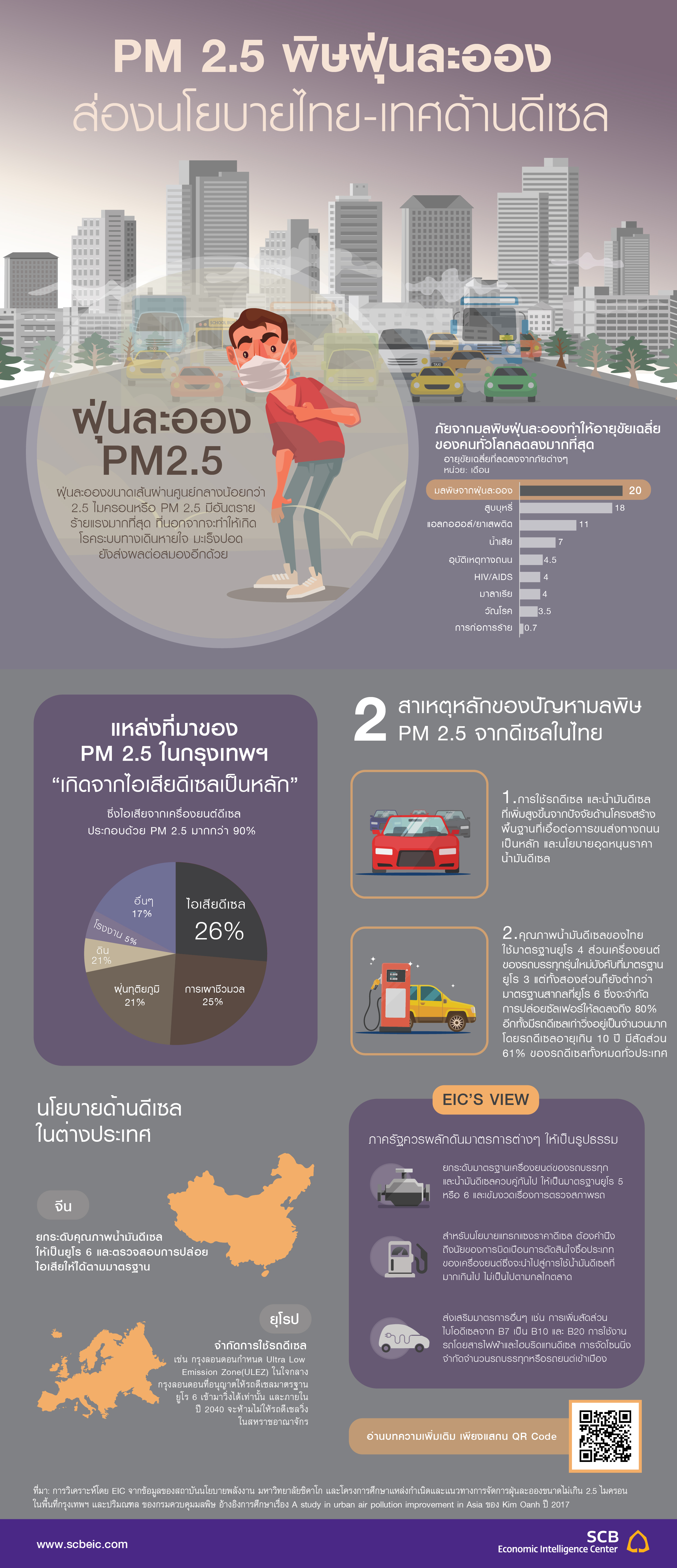 EIC_Infographic_PM2.5_20180131-01.jpg