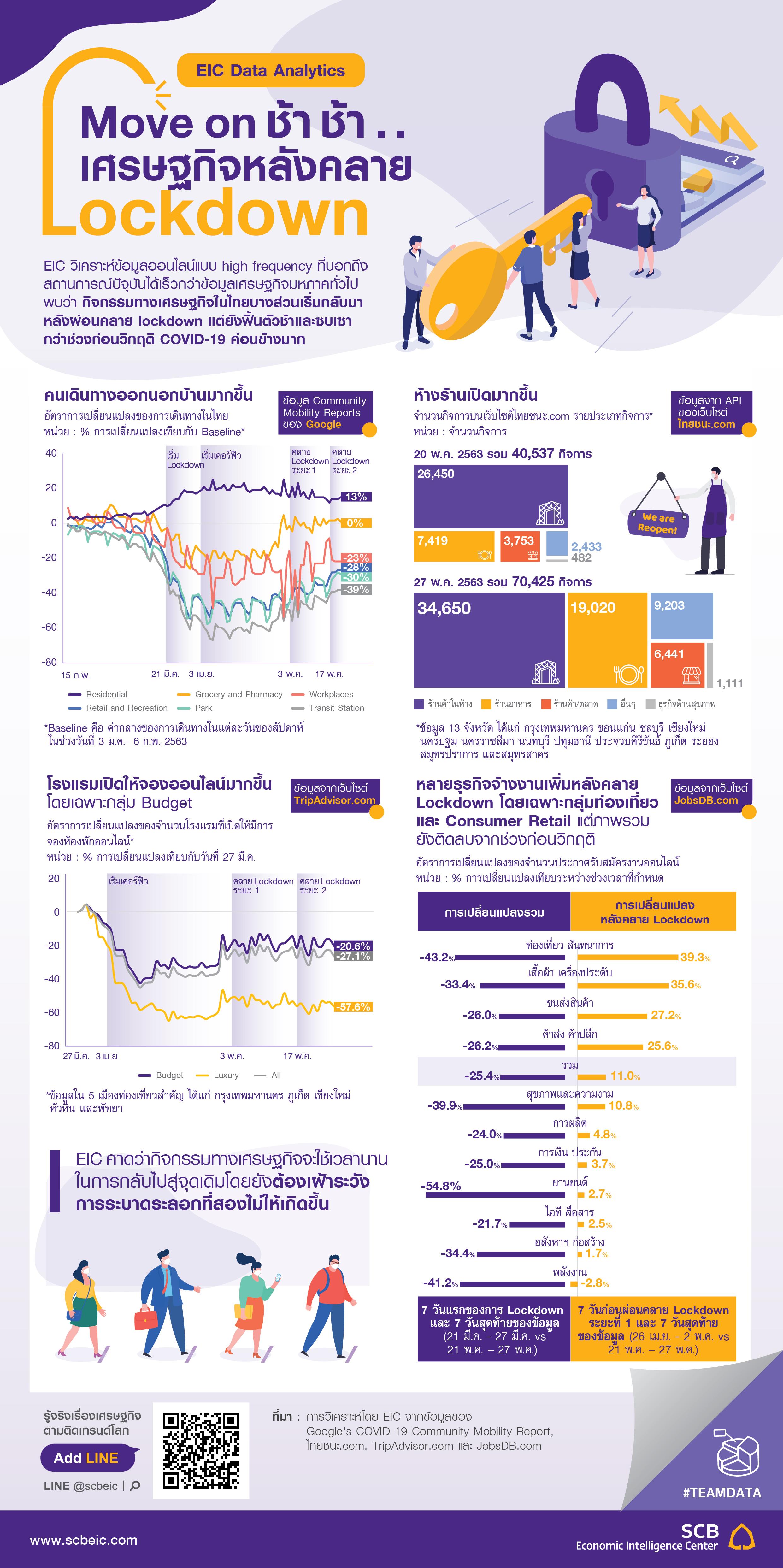 TH_Data_Infographic_Lockdown-01.jpg