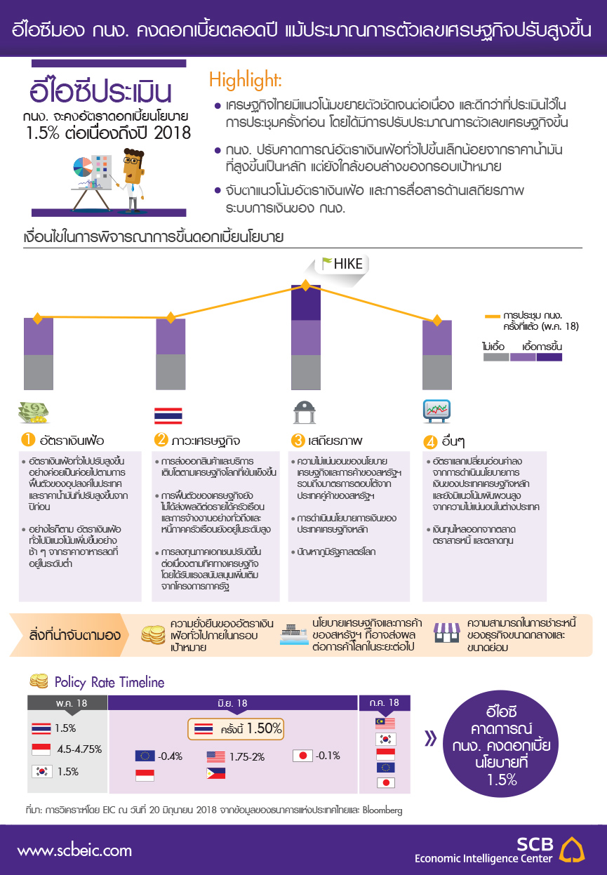 eic_infographic_policy_20180620 (1).jpg