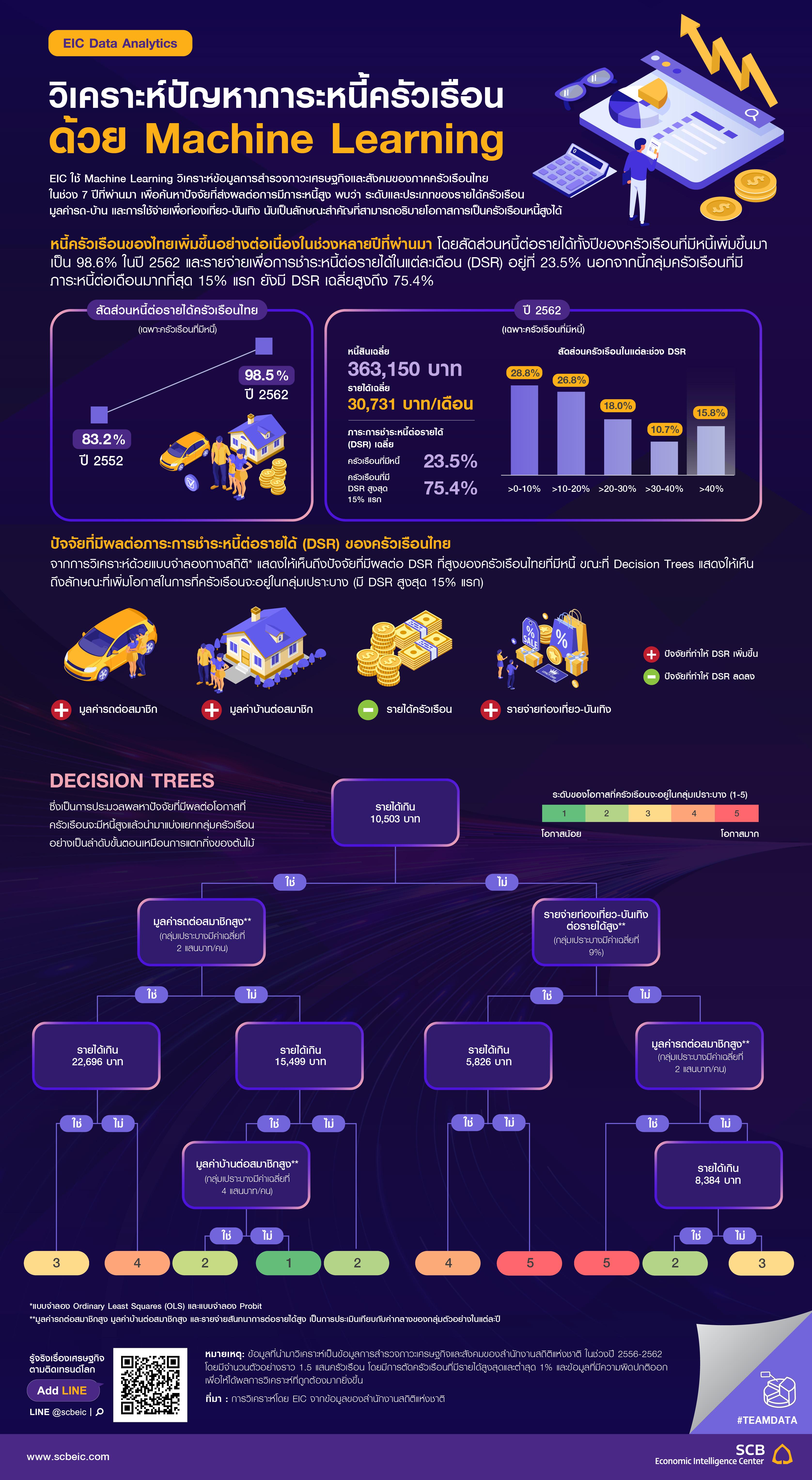 Data_Infographic_HHdebt-01.jpg