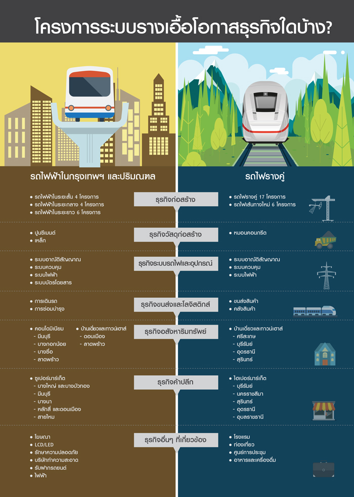 infographic_th_infrastucture_q4_2015-43.jpg