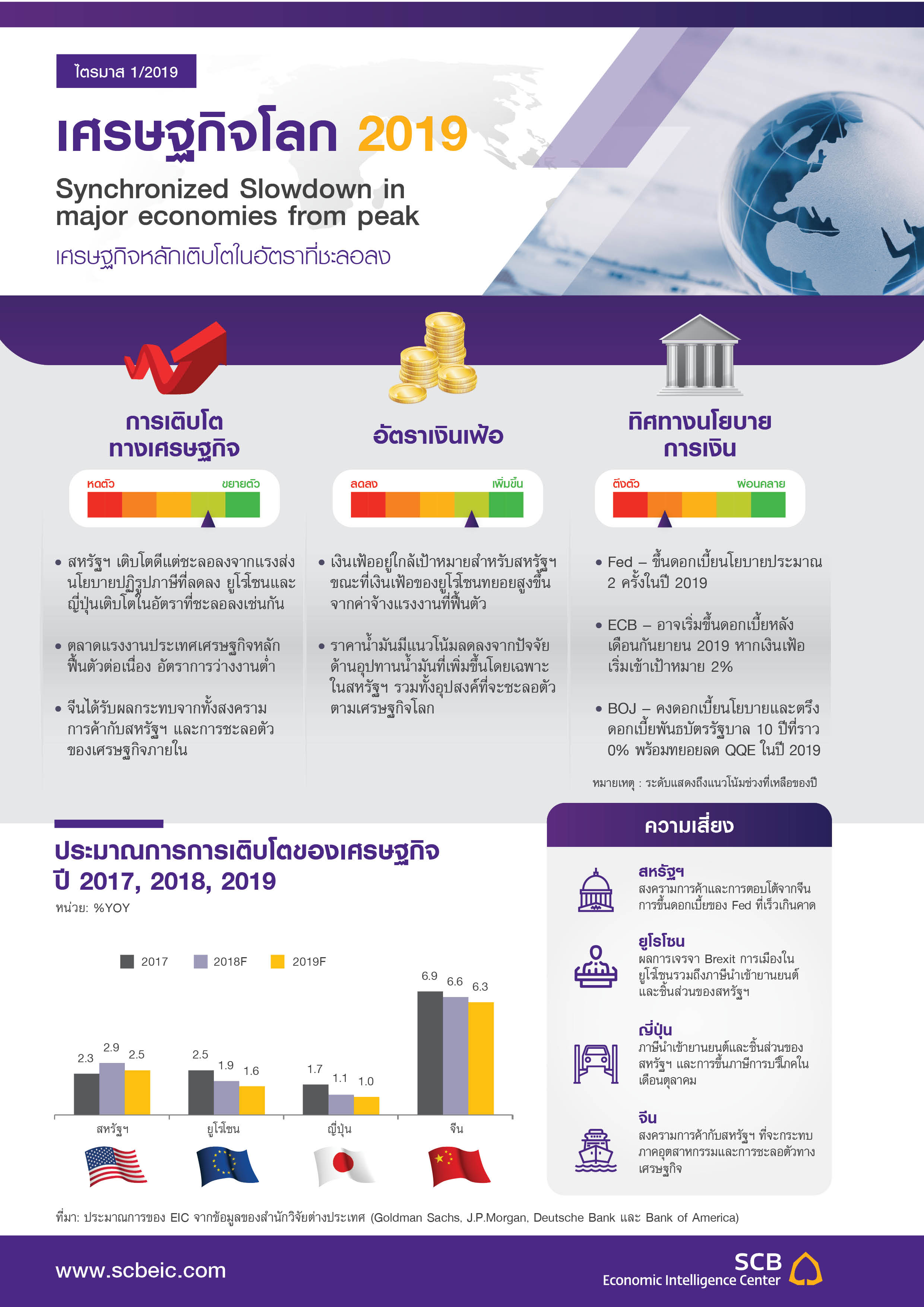 EIC_outlook_q1_2019_Infographic5.jpg