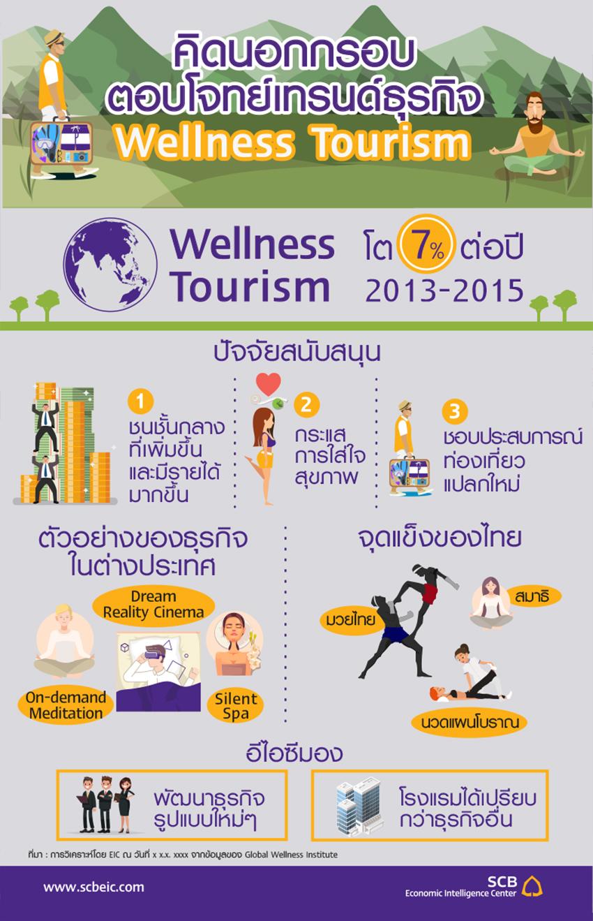 EIC_Infographic_THA_wellness_20171024.jpg