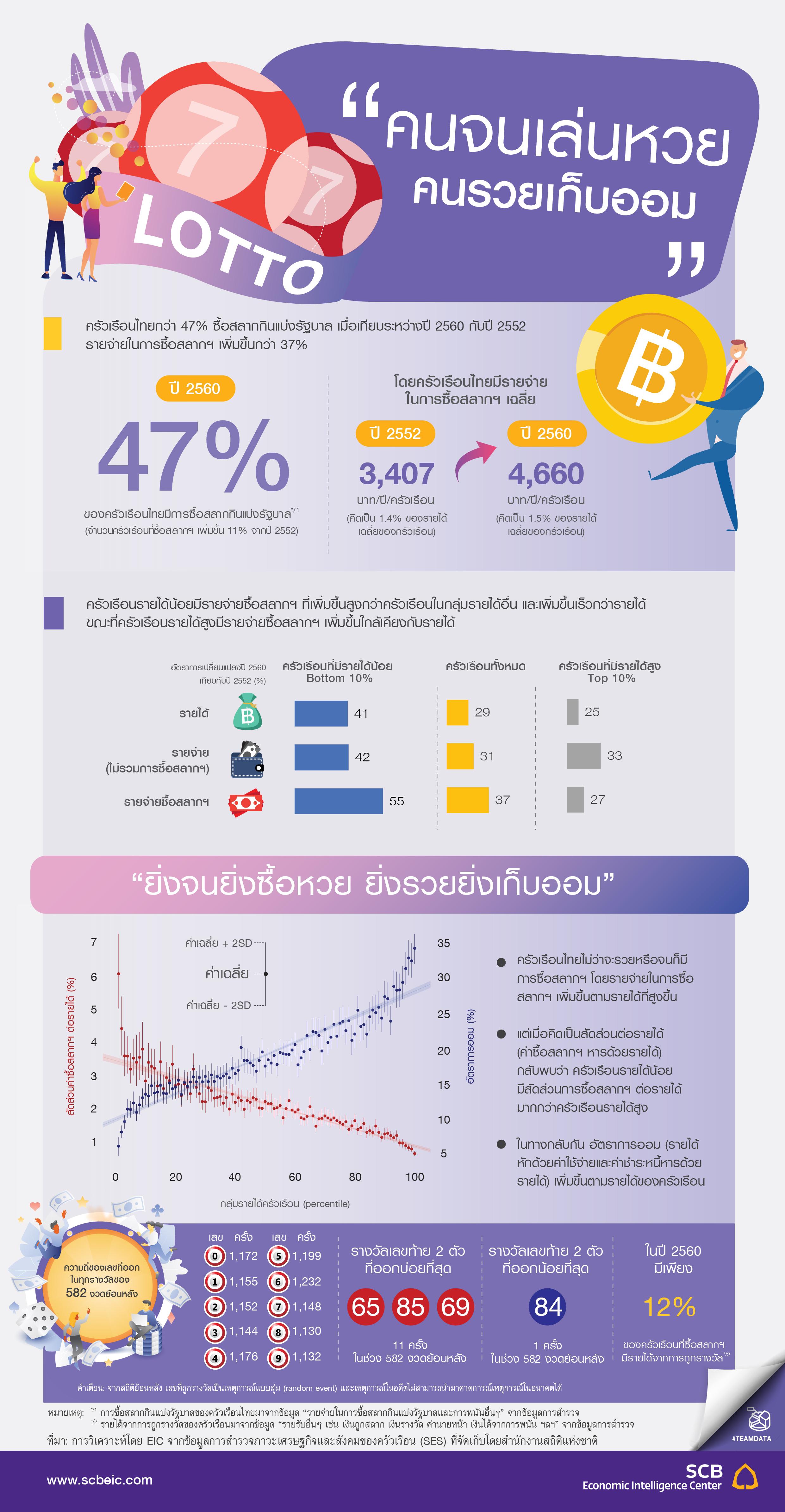 Infographic_teamData_Lottery-01.jpg
