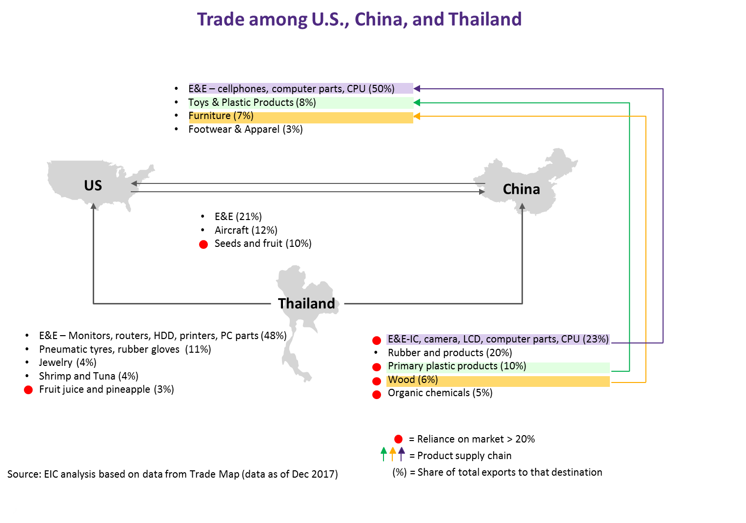 U S  plans to impose tariffs on Chinese imports, raising